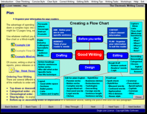 writing clear thinking